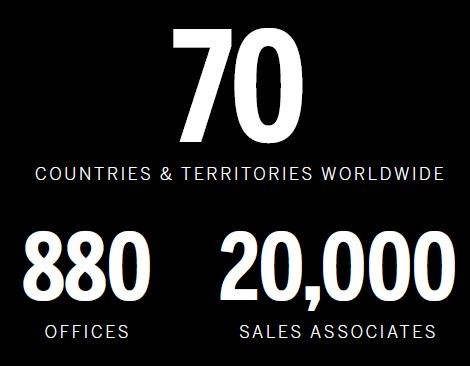 70 Countries, 880 Offices and 20,000 Sales Associates worldwide.