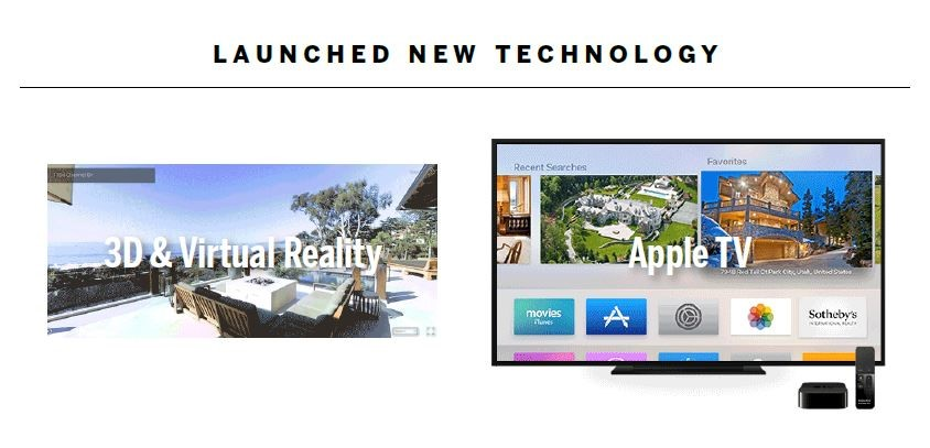 Launched New Technology